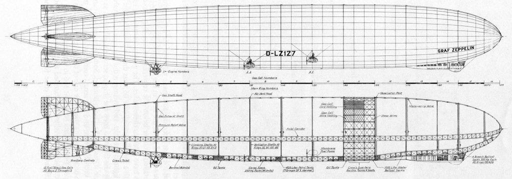 lz127-profile